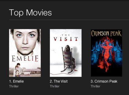 #EMELIEMovie is still the #1 Horror movie @iTunesMovies!  Thanks for your support!  Please keep spreading the word! https://t.co/c4gQU7yEhs
