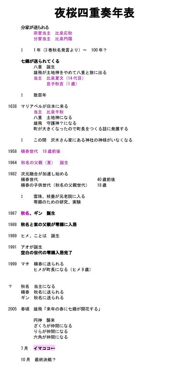 【固定用】夜桜四重奏の年表をまとめたやつ現在が2005年なのは紫くんが説明したときに映った年号が50年単位だったのに最新