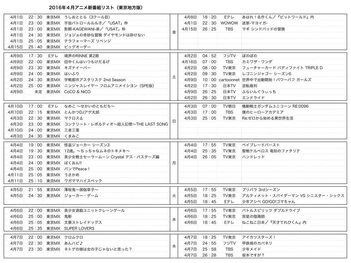2016年春のアニメ新番組リスト(東京版)。他の地方にお住居の方は元データのリンクから公式サイトへ当たり自作してください→ https://t.co/Nd2vxOR2z2 (間違いがあってもご容赦を) https://t.co/kQA6gJ5i2I