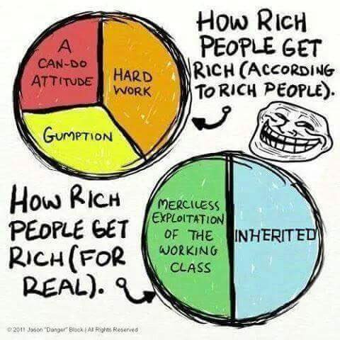 How rich people get rich for real #capitalism don't work so good https://t.co/AxfU6U0rOD