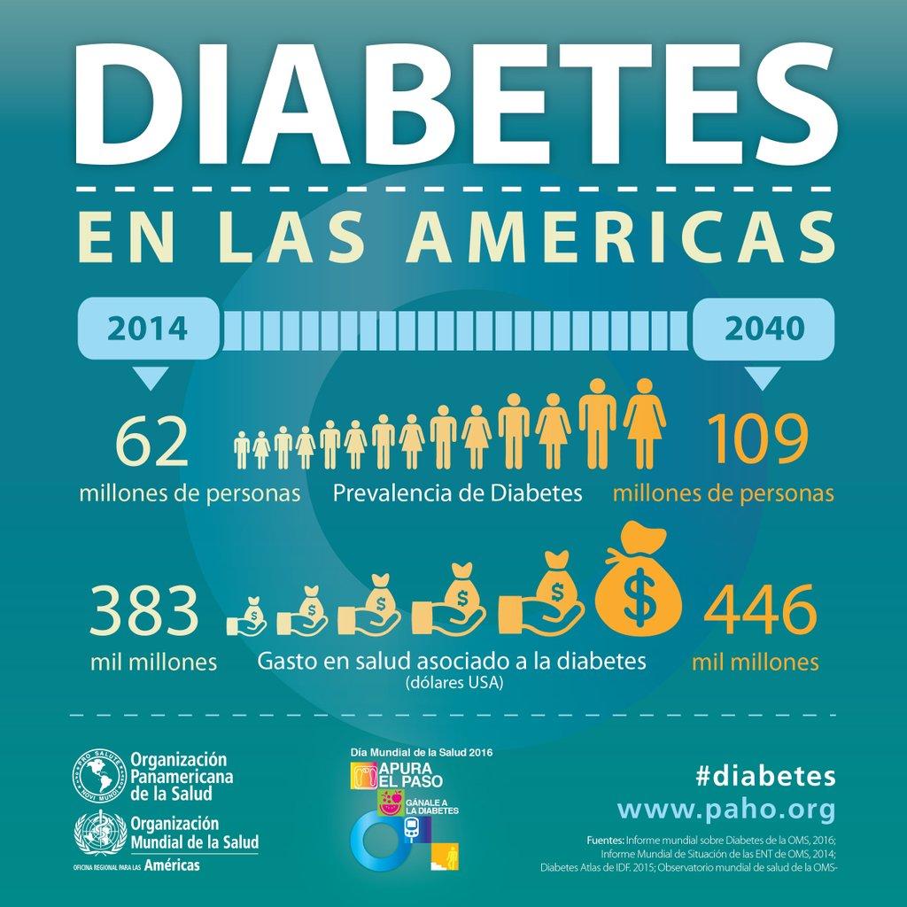 En el marco del día mundial de la salud 2016, se realizará