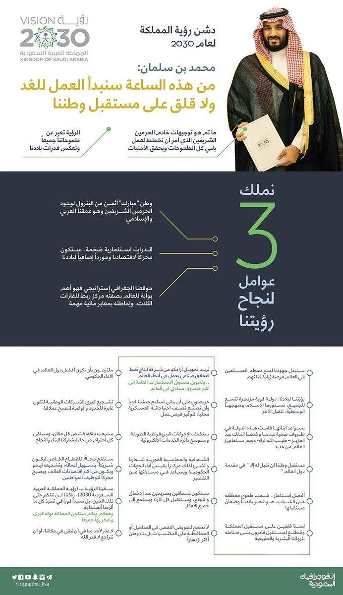 يمتلك الأمير #محمد_بن_سلمان طموح عال ورؤية ثاقبه سيحققان الكثير وسيجعل من #رؤية_السعودية_2030 نموذجياً عالمياً https://t.co/vojAVWwyyn