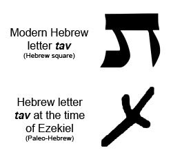 Ezekiel 9: The Lord has an angel place a mark on all who grieve because of unrighteousness with a Cross-shaped tav: https://t.co/VZbogvxcXW