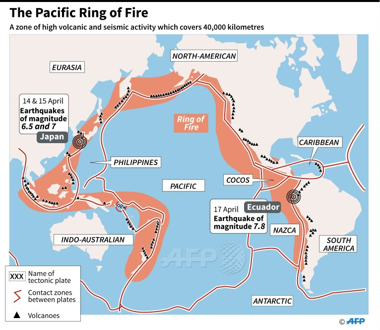 Newsgraphic japan and ecuador are both on the pacific australia newsgraphic japan and ecuador are both on the pacific gumiabroncs Image collections