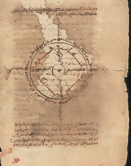 A 1733 manuscript from Mali, written to train scholars in the field of astronomy: https://t.co/rBSjJS1IHT https://t.co/EknQrRYiac