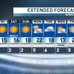 Steady stretch of sunny, dry, and fairly warm weather coming #cbcmb #summeriscoming https://t.co/7N7tgR23kU