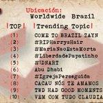 País Brazil 1 COME TO BRAZIL ZAYN 2 #RIPHarrysHair 3 #MariaNaoEstaMorta 4 #LiberdadePapatinho 5 #1DNART https://t.co/a7gOxbkTc5