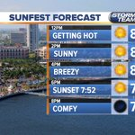 Fantastic weather for day 4 of @SunFestFL. @WPTV #SunFest #SunFestFL https://t.co/Gu0i0JrtuV