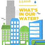 Are you wondering whats in #Philly #water? Join @AcadNatSci & @PhillyH2O on 5/3 & find out! https://t.co/jfKfF4e1As https://t.co/qRhPGbXsD9