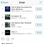 """Rihanna just now on Instagram: """"This Is What You Came For is number 1 on iTunes!!!"""" https://t.co/8k4EC33Zf6"""