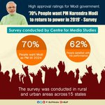 554. #TransformingIndia Survey: 70% people want PM @narendramodi to return to power in 2019. RT if you also want. https://t.co/vfpKWdxAqc