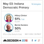 Does @HillaryClinton count as an Indiana Republican? Also- apparently over 100% of the vote was cast. #INPrimary ???? https://t.co/LjBm1fxbAN