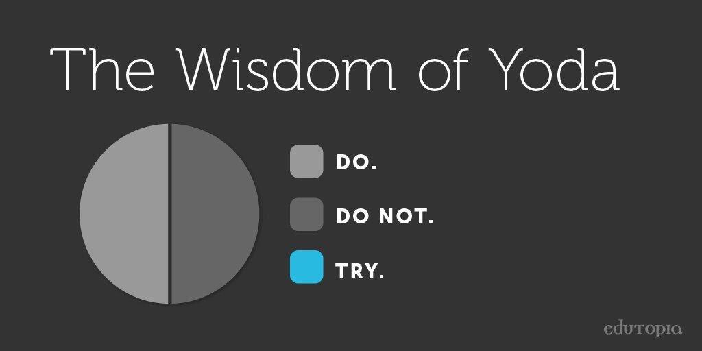 #STARWARSDAY: Data visualization tips from Yoda. #MayThe4thBeWithYou #dataviz via @edutopia https://t.co/whq01TwsiY