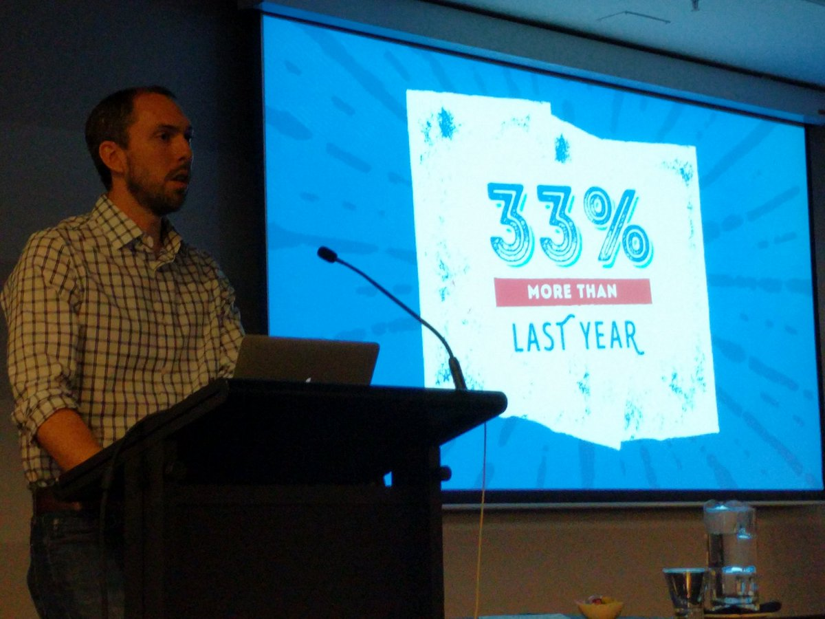 65% of @OpenStack clouds are now in production, a 33% increase since last year #OpenStackAu https://t.co/MuglQAJ9Sx