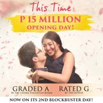 Less TV promotion Only 1 mall tour 200 cinemas But This Time got 15M!! Thank u Lord! ???????? #ThisTimeBlockbusterDay2 https://t.co/AzNoCa8Y1u