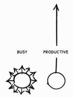 busy ≠ productive https://t.co/Bz1gISSn1m