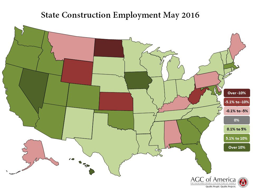 39 states added construction jobs between May 2015 and May 2016, but workforce shortages loom for many states... https://t.co/KsEdy3tgNy
