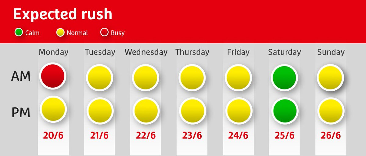 How busy will the airport be the next few days? Weekly forecasts & other tips and tricks on