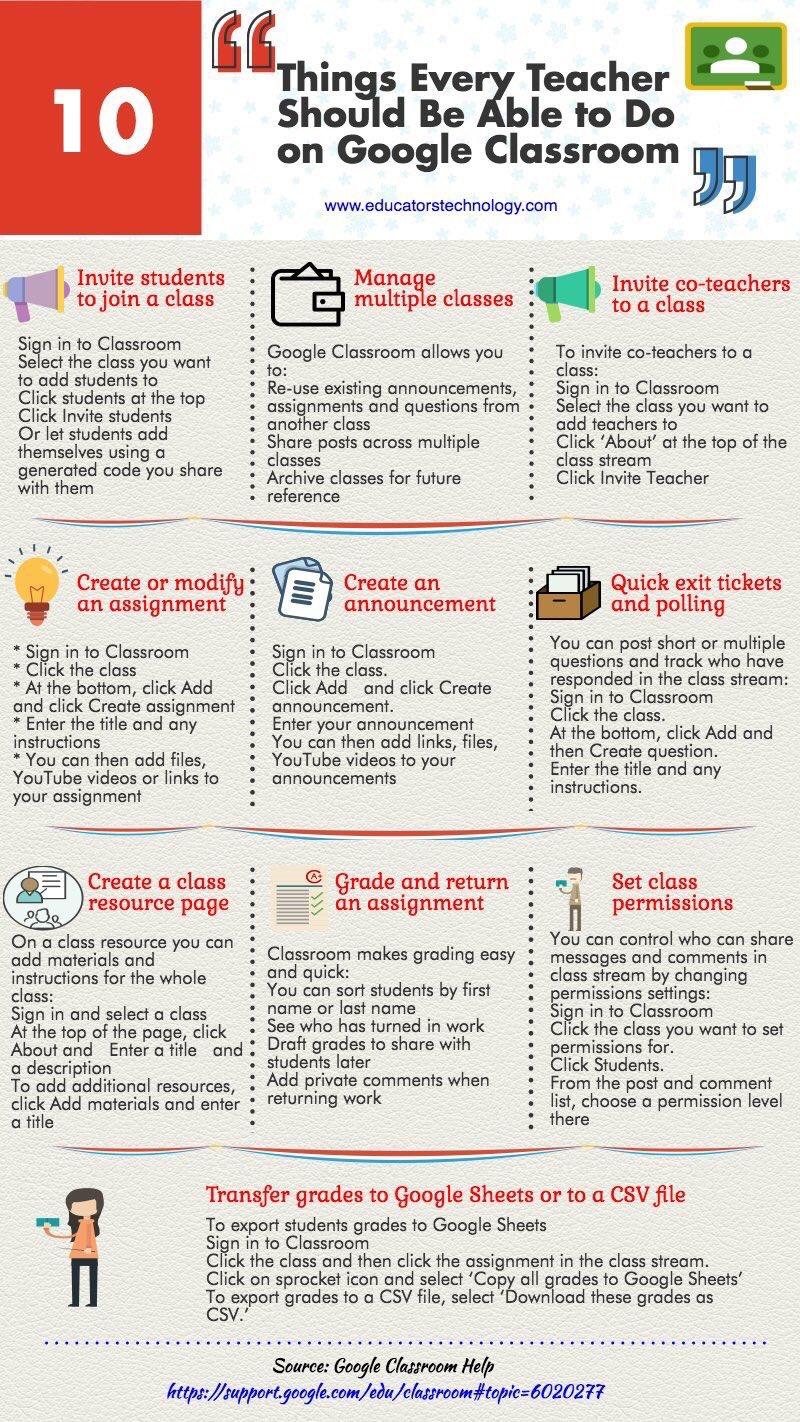 10 Things Teachers Can Do On Google Classroom 💻💡 (by @medkh9 via @mrkempnz) #edtech #elearning #edchat #education https://t.co/mKzckqC8Bc