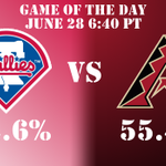 GotD: @Phillies v @Dbacks We give the @Dbacks a 55.4% chance to win behind Zack Greinke (7-0 2.18 ERA last 8 starts) https://t.co/59kqPXR3Cc