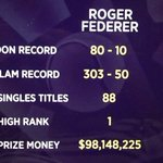 Marcus Willis has never lost at #Wimbledon. #Fact! https://t.co/RFLKxTLkut #Wimbledon https://t.co/wignUFPfJu