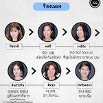 จัดอันดับ #Unnies #UnniesSlamDunk https://t.co/WkIKlEPkf1