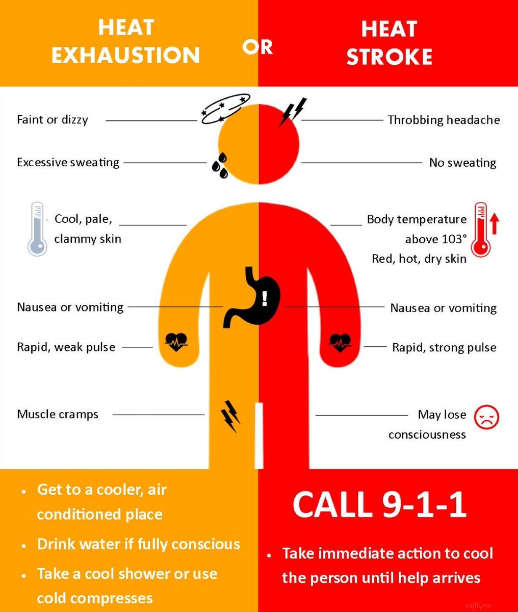 Know the signs of #heat related illness. Be a good neighbor & check on those vulnerable to excessive heat! #ReadyNJ https://t.co/daKocjdwsH