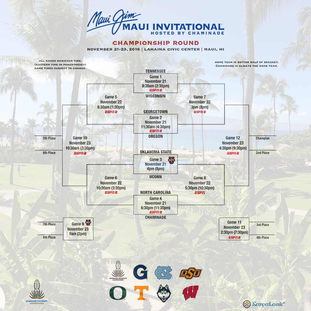 Bracket Time! Matchups for the 2016 Tournament have been revealed! #MauiHoops https://t.co/psgVU8KnCU https://t.co/hdpG2js13G