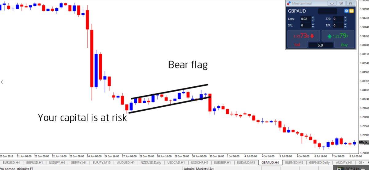 tr admiral markets