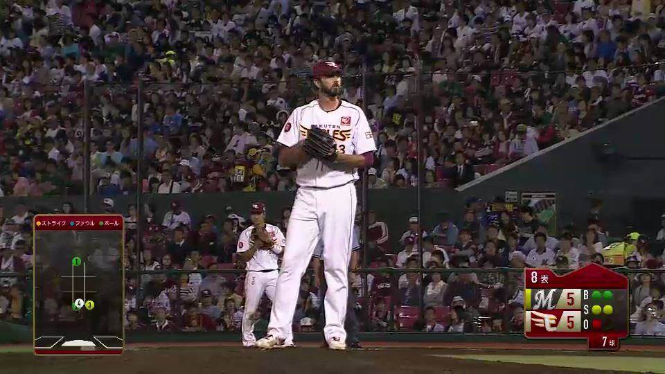 身長205cmのミコライオ投手を横から。 ちなみに1円玉約103個分の大きさです。 #rakuten…