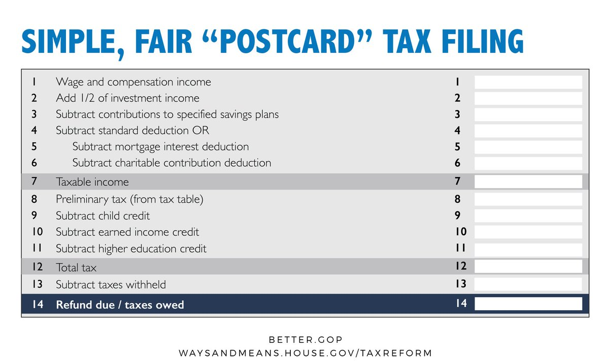 It is time for a tax form so simple, it fits on a postcard. It is time for a #BetterWay. https://t.co/qhdXrlDAtl https://t.co/7I9RqqkLEk