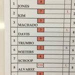 The #Orioles line up @BlueJays. North of border @1057TheFan https://t.co/DqL4y5CHHL