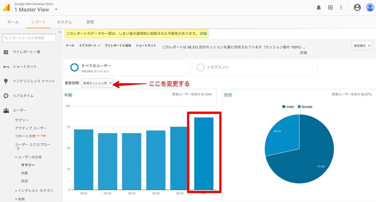 Googleアナリティクス のデモアカウントのレポートを分析してみた ~ ユーザーの分布 ~ 新規セッション率 / How to get business insights from Google Analytics demo account