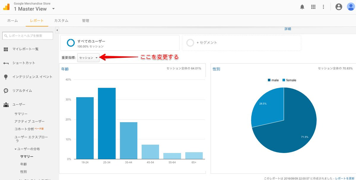 Googleアナリティクス のデモアカウントのレポートを分析してみた ~ ユーザーの分布 / How to get business insights from Google Analytics demo account