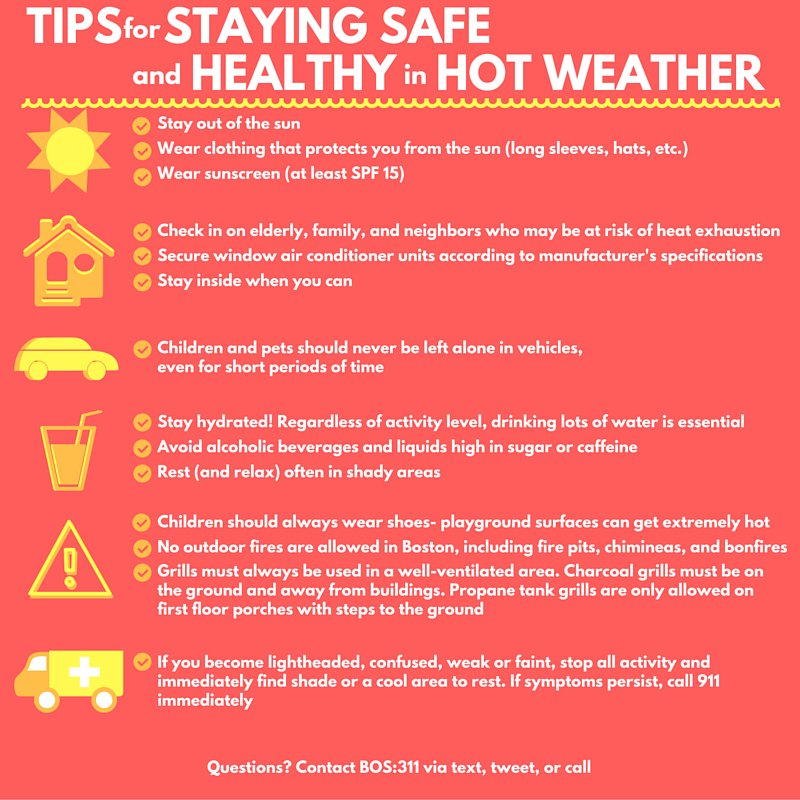 It's a scorcher out there! See our tips for staying safe and healthy in the hot weather. #BOS311 #sunonsun https://t.co/iTblZqFAzd