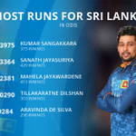 Thats it! Tillakaratne Dilshan finishes his ODI career among the Sri Lanka great run machines #ThankYouDilshan https://t.co/nnQfQquVzy