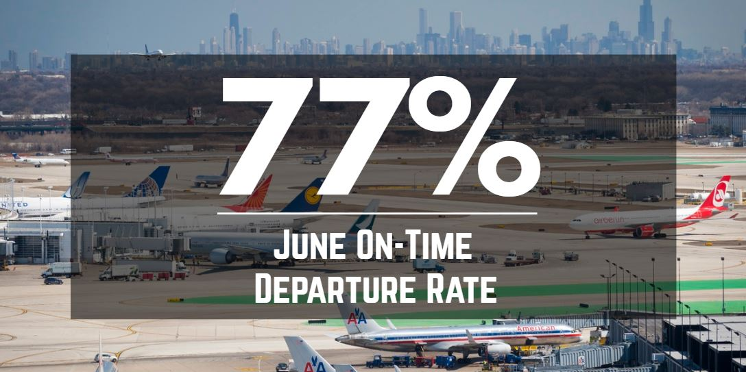 ORD posts best June on-time departure rate in a decade! @Suntimes