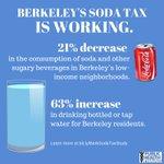 Berkeleys #SodaTax is working! 21% decrease in soda, 63% increase in h20. See new study: https://t.co/4FNYZME18T https://t.co/cwmO0HXnFR