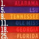 SIX  ...days until SEC football.  ...SEC teams in the preseason @AP poll.  🏈🏈🏈🏈🏈🏈 https://t.co/jIPPQVdTv2