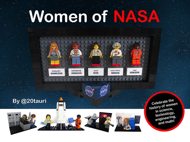 It's official: @LegoNASAWomen is one of 12 proposed Lego sets to qualify for review. https://t.co/zERqXc5Ccv https://t.co/VOB3B5bNCn