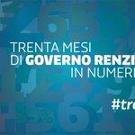 #trenta slide per trenta mesi, i numeri del Governo Renzi https://t.co/7rci7WSgS5 https://t.co/K8tN0Jhj3Q