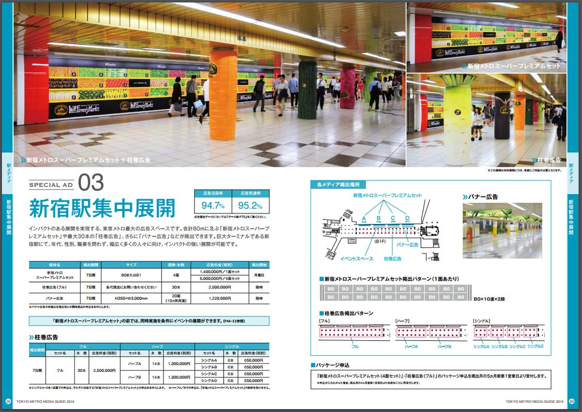 新宿駅のデレステ広告はこの「新宿駅集中展開」で、新宿メトロスーパープレミアムセットと柱巻き広告(フル)で少なくとも750万円、これはスタージュエル640万個分(8400個まとめ買い単価による)でありガシャ25,600回分である https://t.co/gIGj7Kdcsk