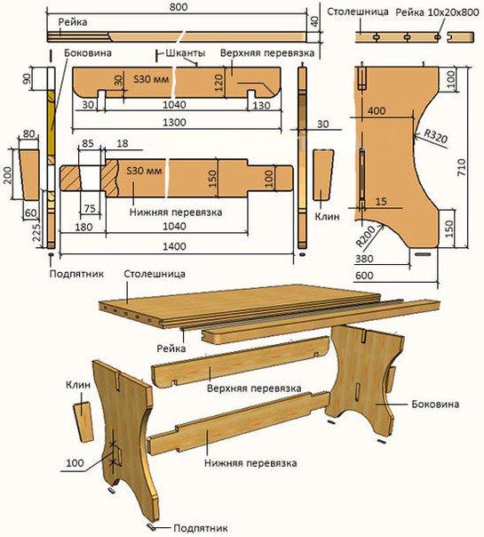 Чертежи столов для бани из дерева своими руками