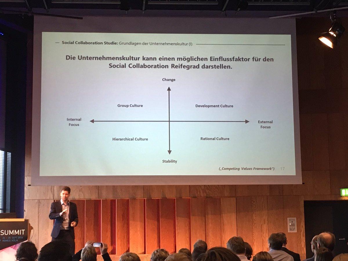 Harald Schirmer (@haraldschirmer): #Kultur im Unternehmen  #i ...