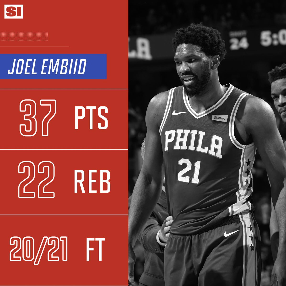 Joel Embiid heard everyone talking about the Sixers not being able to beat the Celtics and got the job DONE https://t.co/dsGz1DoKXW