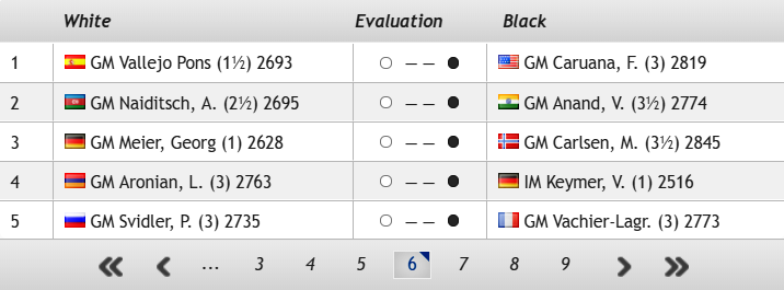 test Twitter Media - The players are now in Baden-Baden with Round 6 of the #GRENKEChess Classic starting in 30 minutes - with heavy favourites on 4 board we can expect some fighting chess! https://t.co/cGEG74VrDj #c24live https://t.co/z9pAHMmvgi