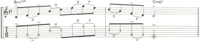 本日のエクササイズはストリングスキッピングによるBマイナーセブン♭5のアルペジオです。#ギター練習 #ギター初心者