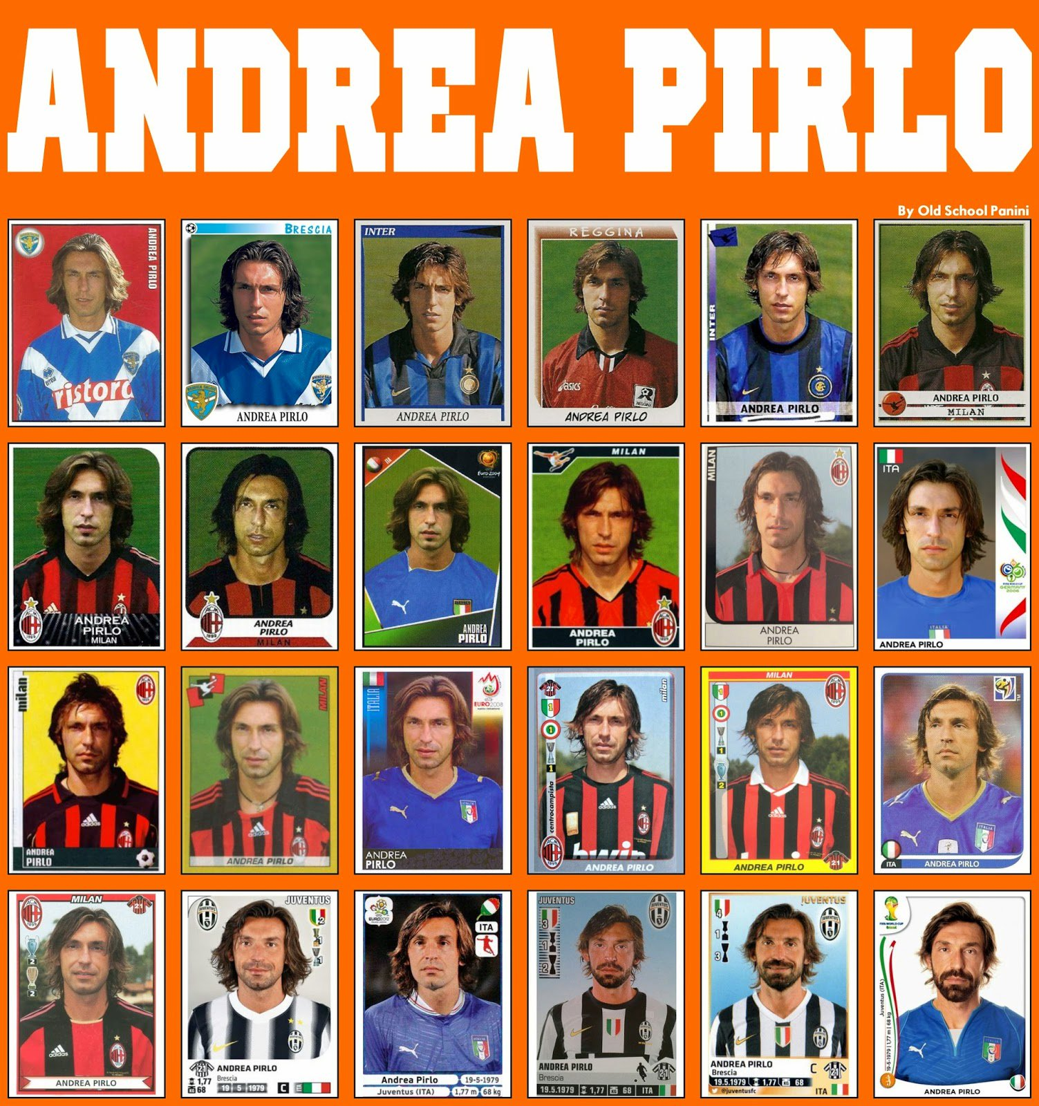 Happy Birthday to Andrea PIRLO