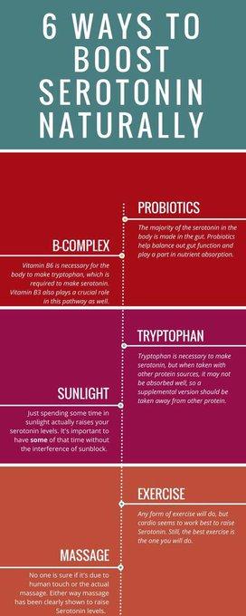 4 pic. PMDD Premenstrual dysphoric disorder https://t.co/jmdYY5hqXo https://t.co/4FEBu0voRD
