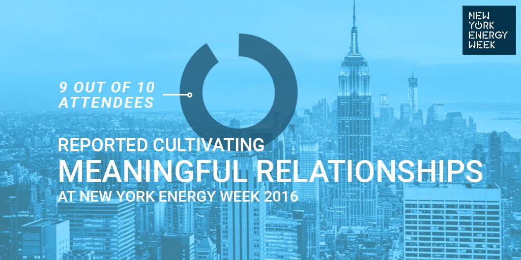 test Twitter Media - NY Energy Week bridges different sectors of the energy industry with gov, academia, investors and public. Sign up! https://t.co/odY9JurUK2 https://t.co/VzIiweg8xe